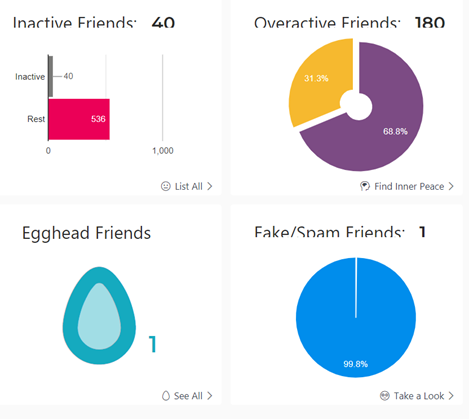 Circleboom dashboard on Twitter follower analytics