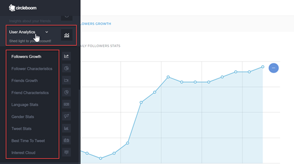 Circleboom User Analytics feature offers information follower growth, characteristics, and tweet stats