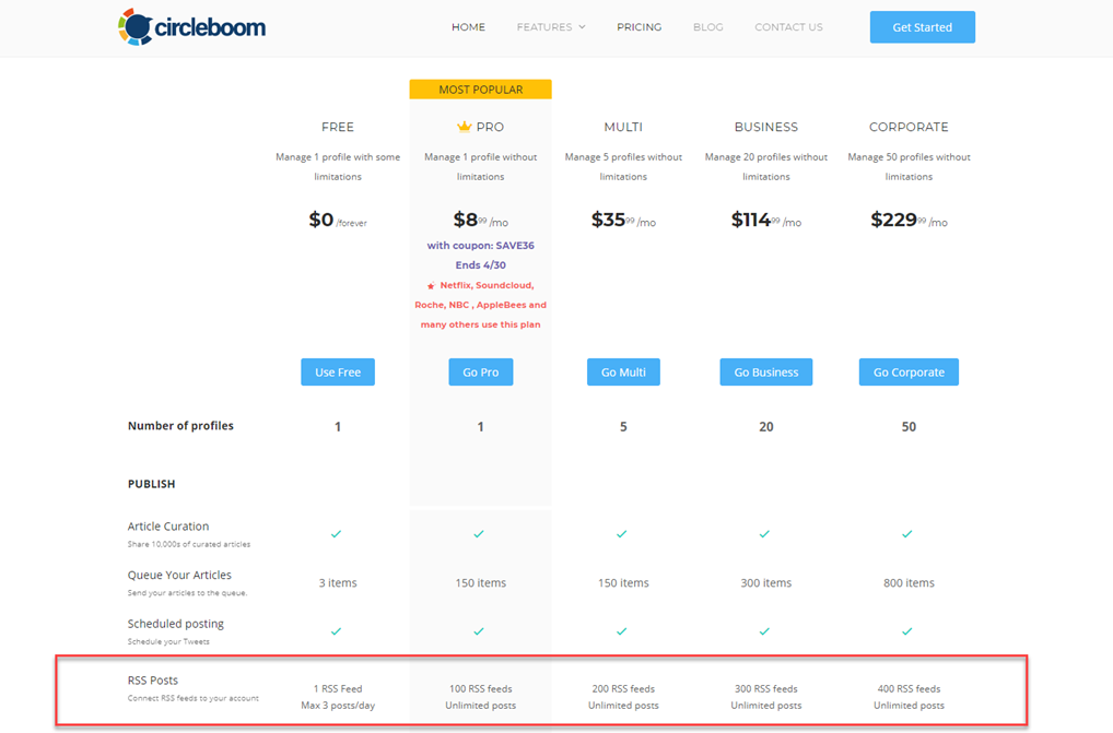 Circleboom Twitter Management tool offers article curation, post scheduling features as well