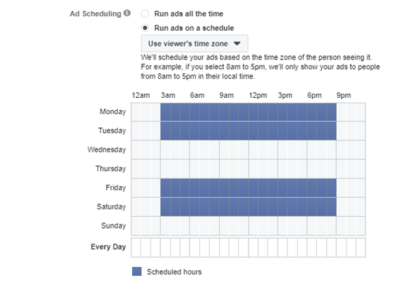 Arrange your ads schedule based on the target audience's active hours, such as before and after work hours