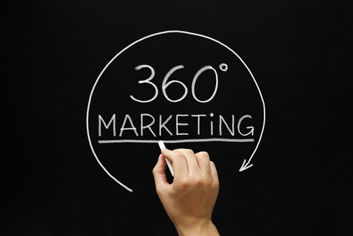 360 marketing is an effective strategy covering all the target audiences' points of contact in the entire buying cycle
