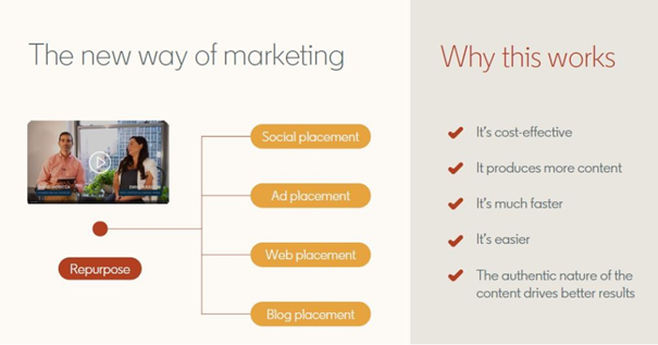 How video marketing can bring you more than imagined   Source: LinkedIn Marketing Solutions Blog