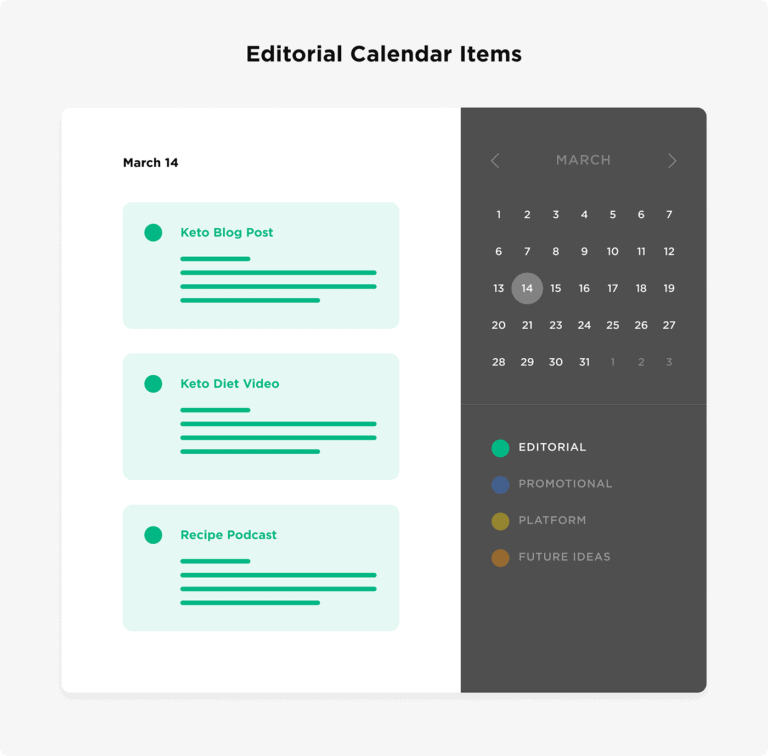 You should include different types of content in your social media calendar | Image Source: Backlinko