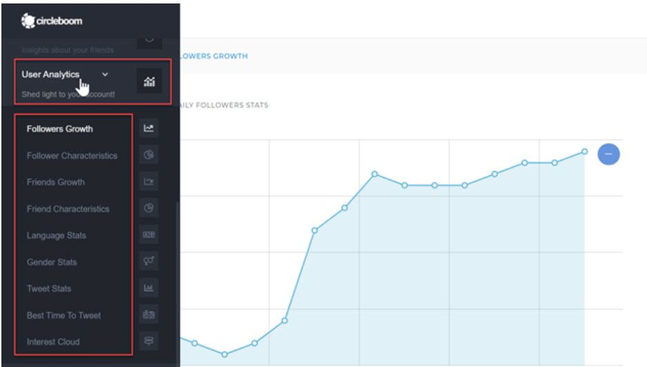 Circleboom User Analytics include details over follower demographics, their numbers, gender ratio and their interests.